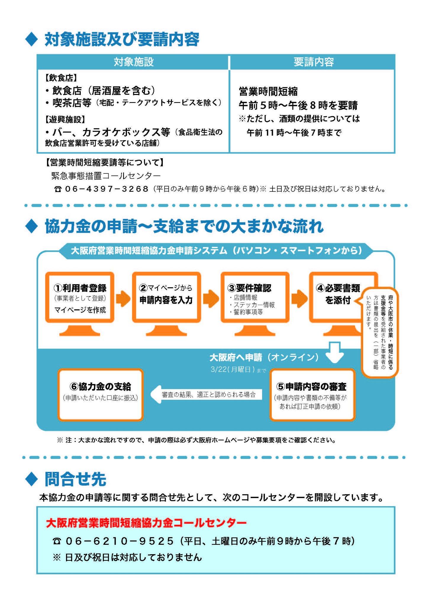 時短 金 協力 市 営業 申請 大阪