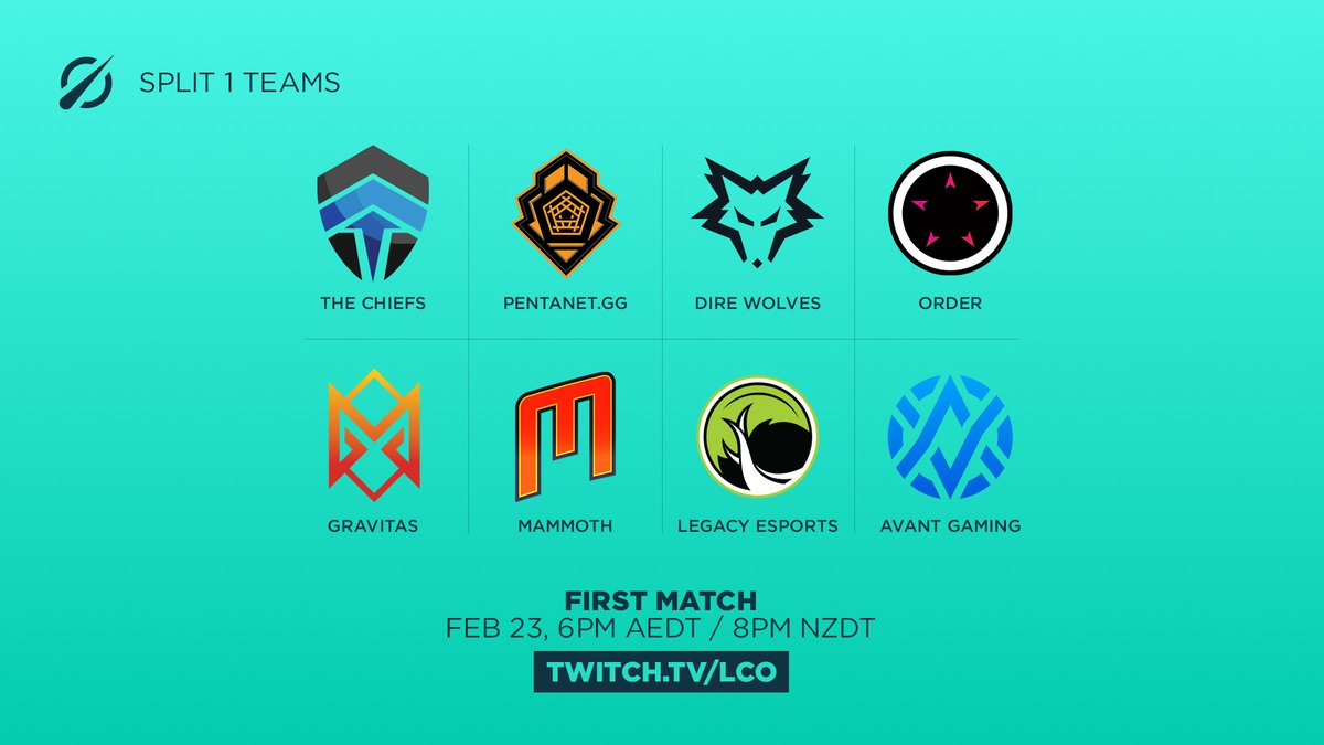 🤝MEET THE TEAMS 🤝  With 8 days until the first LCO matches kick off, it's time to welcome 8 of OCE's best to the league 👊  ⭐ @ChiefsESC ⭐ @PentanetGG ⭐ @DireWolves ⭐ @ORDER_army  ⭐ @Gravitas  ⭐ @MAMMOTH_OCE ⭐ @LegacyOCE  ⭐ @AvantGaming   👉 https://t.co/O0eLvnNS04 https://t.co/fqHJBjo4EQ