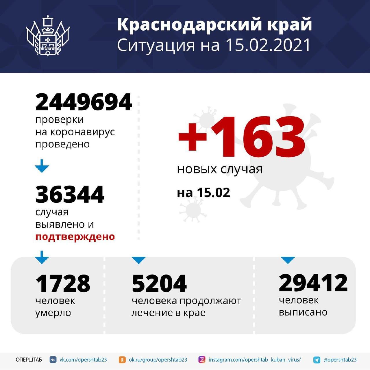 COVID-19 Photo,COVID-19 Twitter Trend : Most Popular Tweets