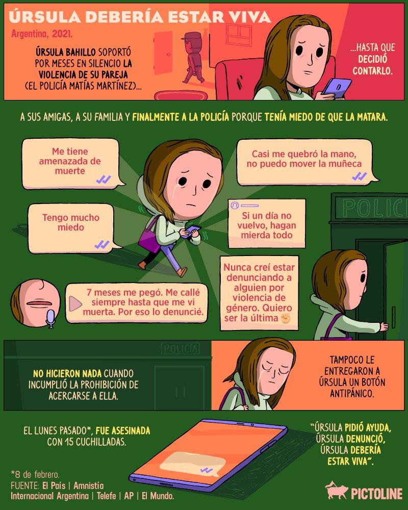 """Se les suele recriminar a las víctimas de violencia de género que """"¿por qué no denunciaron?"""".  Esta es la historia de Úrsula Bahillo, una joven argentina que denunció más de una vez y fue asesinada"""
