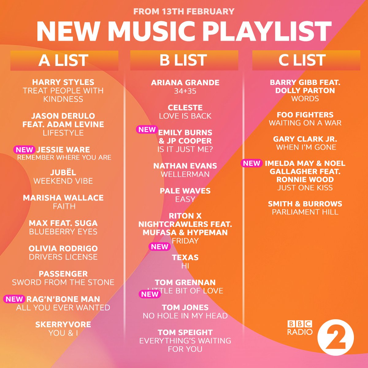 Heres our #newto2 playlist! 💖🎶 Any favourites?