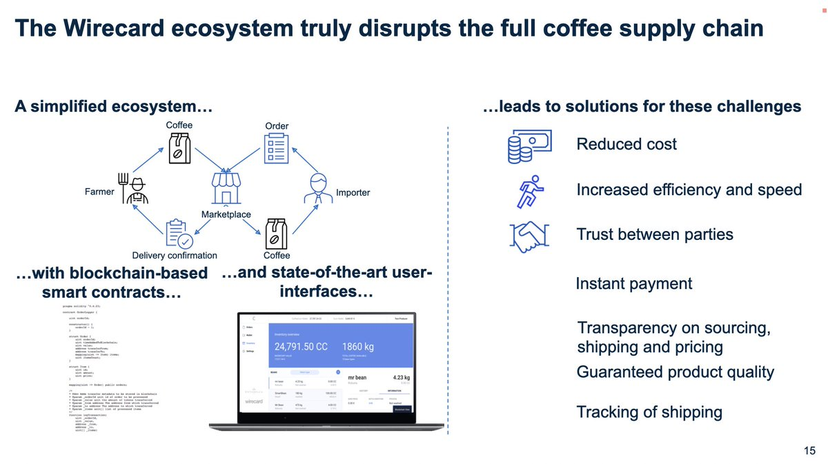 "Just going through Wirecard documents. The amount of mumbo jumbo is just incredible. In December 2019, with the help of McKinsey, they claimed that the ""Wirecard ecosystem"" would ""truly distrupt the full coffee supply chain"" https://t.co/pA2nJe26Zn"