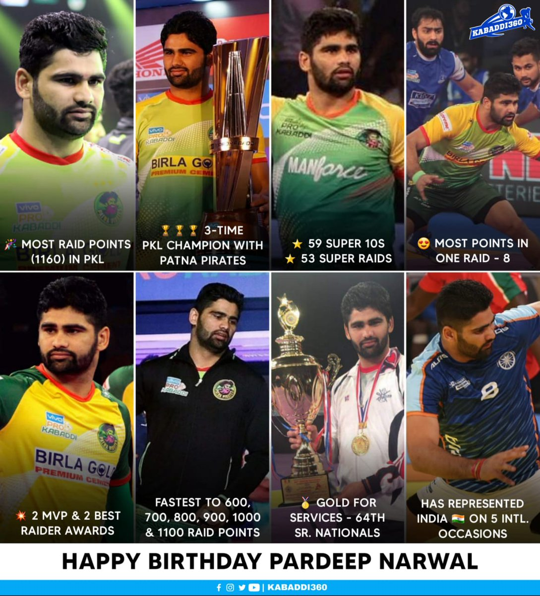 The 'Record Breaker' 👑 turns 24 today 😍 Happiest birthday to the sensational Pardeep Narwal 🥳  #PardeepNarwal #HappyBirthday #HappyBirthdayPardeep #Kabaddi360
