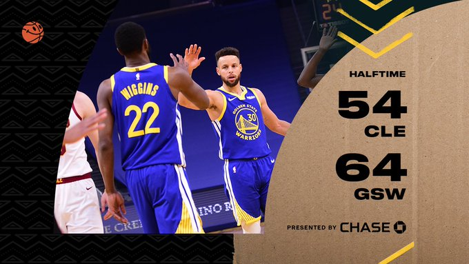HALFTIME: Warriors 64 - Cavaliers 54  Call the score... WIN a BMW! Warriors vs. LA Lakers - Feb 28th https://t.co/ZN2dEVuQWT  PODCAST: Locked On Warriors with @WCGoldberg #EMIsportsCentral #DubNation #EMIsportsBayArea https://t.co/rpaj8ypruF