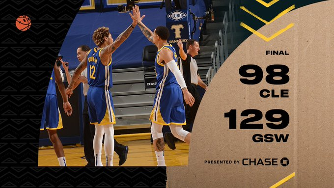 FINAL: Warriors 129 - Cavaliers 98  Call the score... WIN a BMW! Warriors vs. LA Lakers - Feb 28th https://t.co/ZN2dEVuQWT  PODCAST: Locked On Warriors with @WCGoldberg #EMIsportsCentral #DubNation #EMIsportsBayArea https://t.co/hrMGj3HUOr