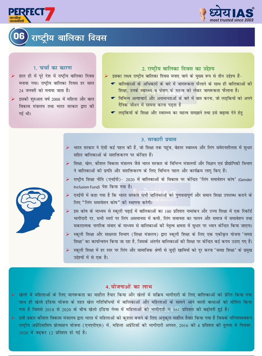 Topic:  राष्ट्रीय बालिका दिवस 2021 (National Girl Child Day 2021) For PDF and More👇👇👇  For English 👉👉  For Hindi👉👉  #NationalGirlChildDay2021 #NationalGirlChildDay #DhyeyaIAS #Brain_Booster #UPSC #CSE #UPSC_Prelims #CSE_Prelims