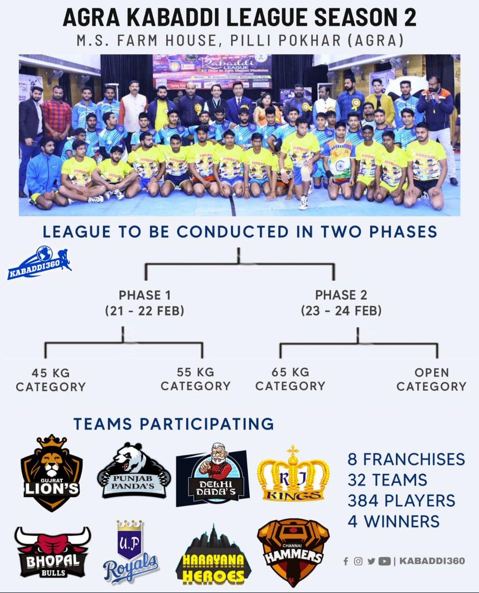 Here's all you need to know about Agra Kabaddi League Season 2 🎉 Excited?   #AgraKabaddiLeague #Kabaddi360 #Kabaddi