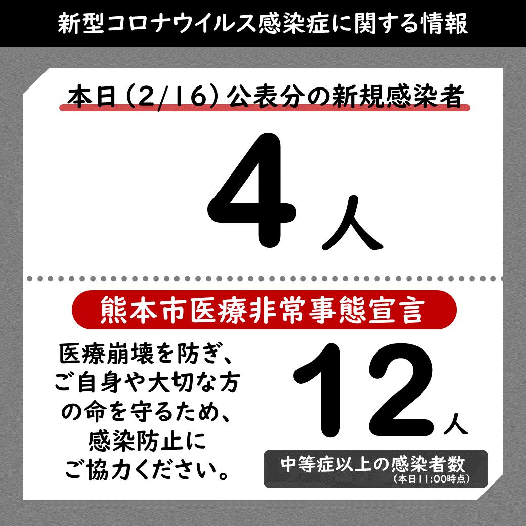 ウイルス 熊本 市 コロナ