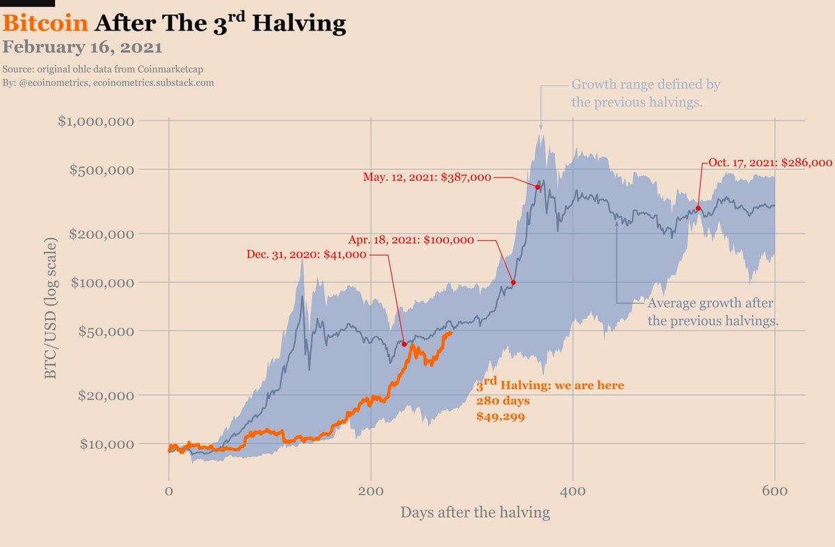 educația btc graficul volumului comercial bitcoin