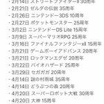 今年記念すべき年を迎えた作品が多い!2021年に節目を迎えるゲーム達一覧!