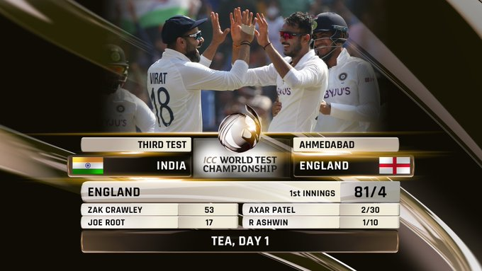 England frustrated with umpires after India dominate day one of third Test Photo