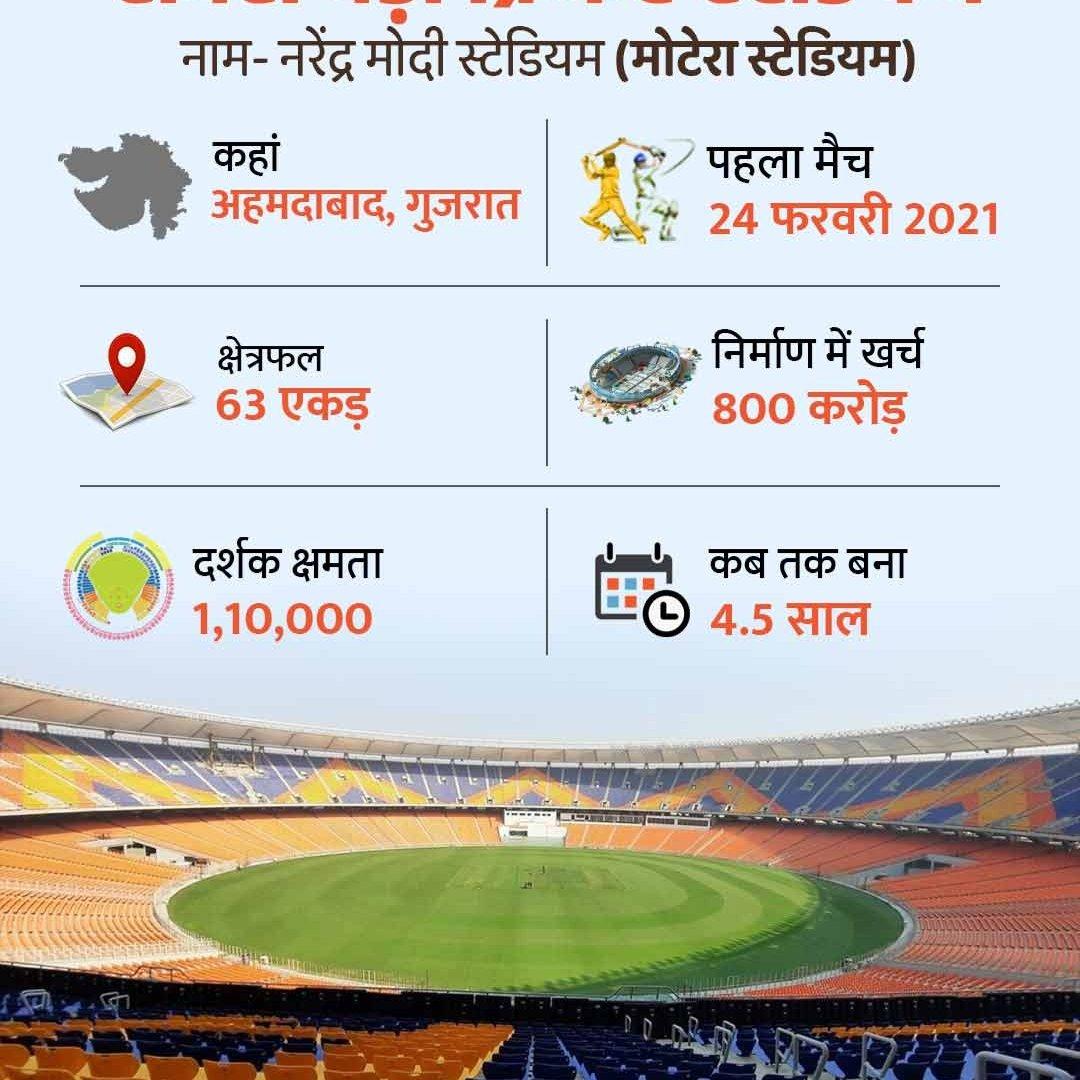 सबसे बड़ा स्टेडियम मा. श्री नरेंद्र मोदी स्टेडियम 🏟️ इसे कहते हैं devlopment (विकास) पूरे 4.5 साल में स्टेडियम का भूमीपूजन भी हुआ और उसका Inauguration भी हुआ...! #World'sbigStadium🏟️ #NarendraModiStadium  #Inauguration2021