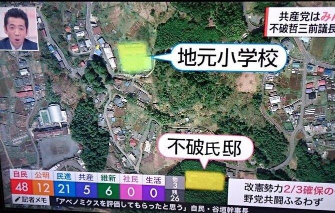 不破 哲三 豪邸 日本共産党は〝不破哲三上皇〟の「地位と邸宅」を説明せよ!