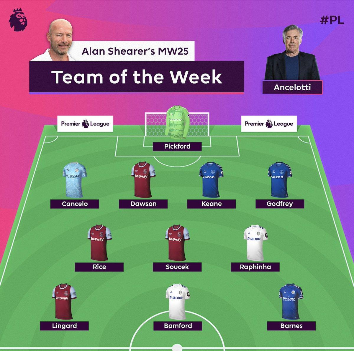 🚨 Team of the Week 🚨 🗣 @alanshearer