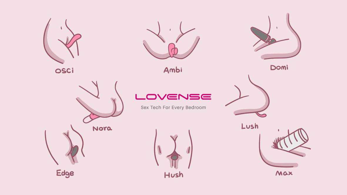 Lovesence Lovense Max