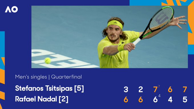 Result graphic of Stefanos Tsitsipas defeating Rafael Nadal 3-6 2-6 7-6(4) 6-4 7-5 in the quarterfinal of the 2021 Australian Open.