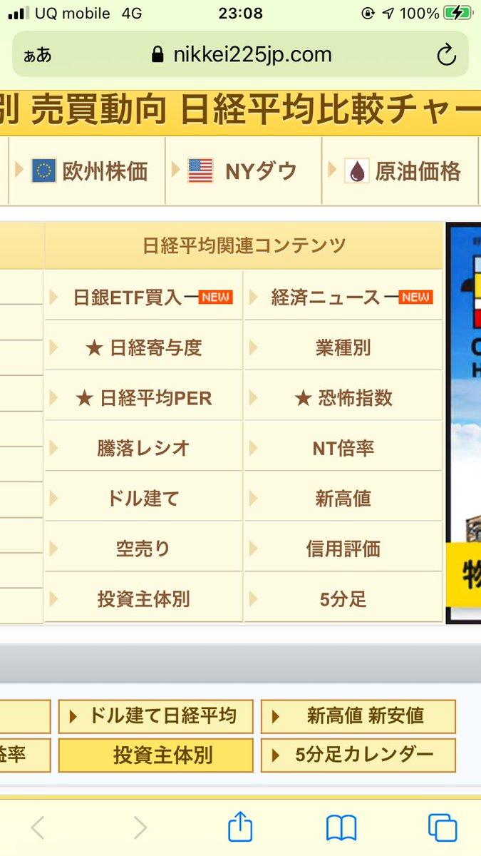 日経 平均 リアル チャート