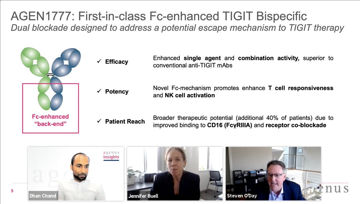 test Twitter Media - S1E1 of Agenus Insights discussed #TIGIT the next validated #IO target in the immune revolution. @jbuell01 probed @ODayMD & @dhanschand on the key attributes of $AGEN TIGIT bispecific & what it adds to the current TIGIT landscape. See the replay for more: https://t.co/dBDPPITayd https://t.co/ZZfRveFo32