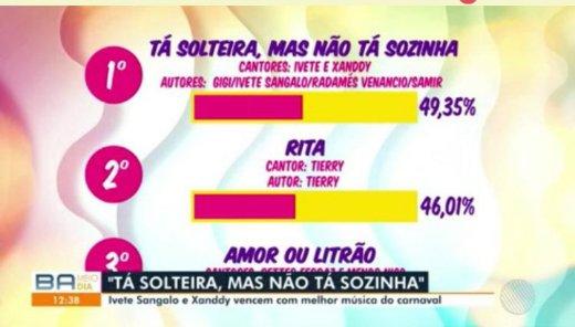 """Mais ummmm🏆🏆❤️  """"É TUDO DA MÃE!"""" 🗣️🗣️🗣️ #ivetesangalo #tasolteiramasnaotasozinha"""