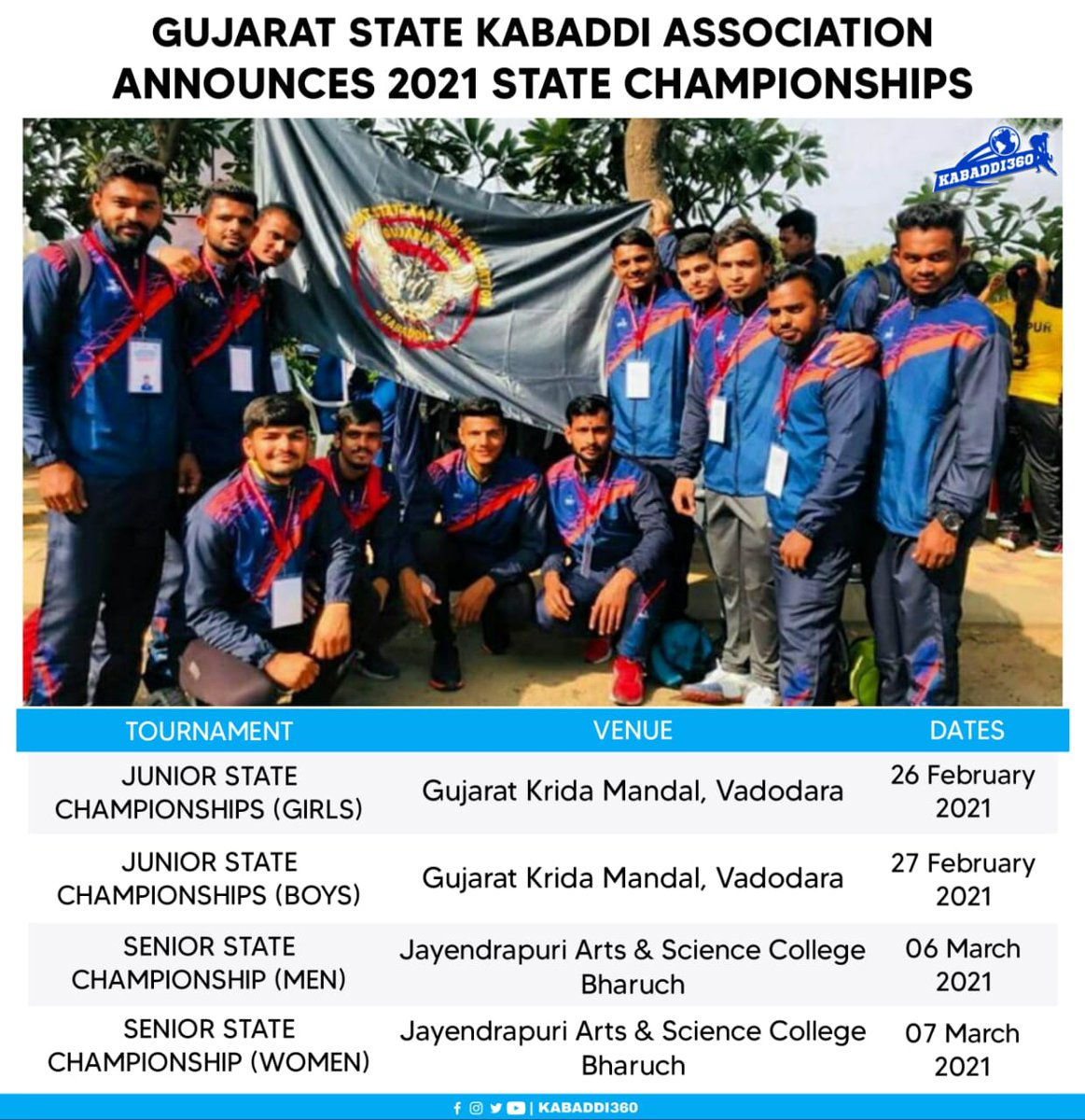 Here are the dates and venues for state championships to be held for Gujarat this year 💥  #GujaratKabaddi #StateChampionships #Kabaddi360