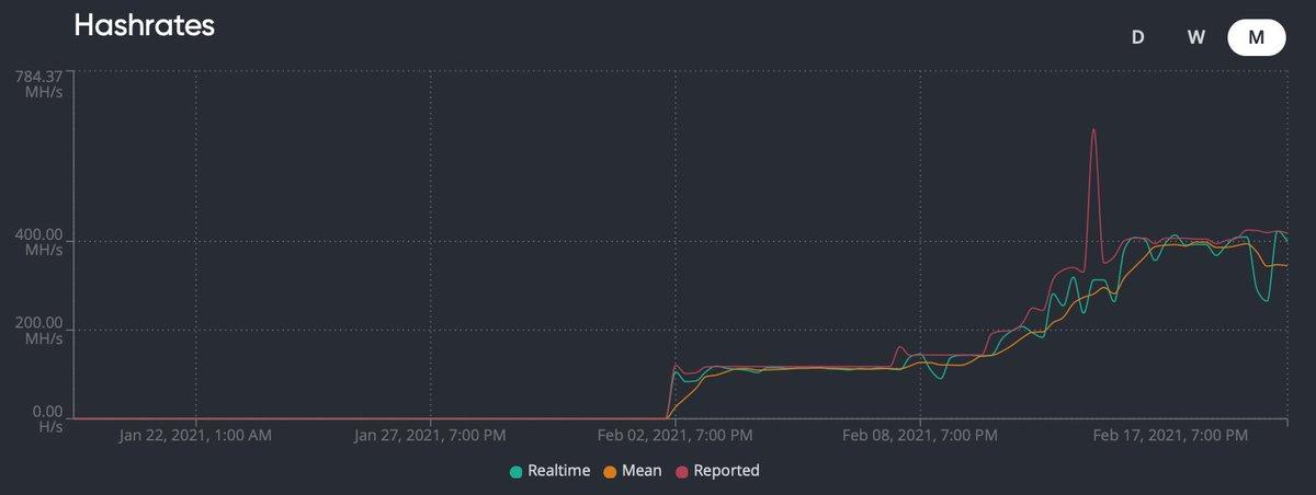 kell kereskednem az ethereumot a bitcoin számára