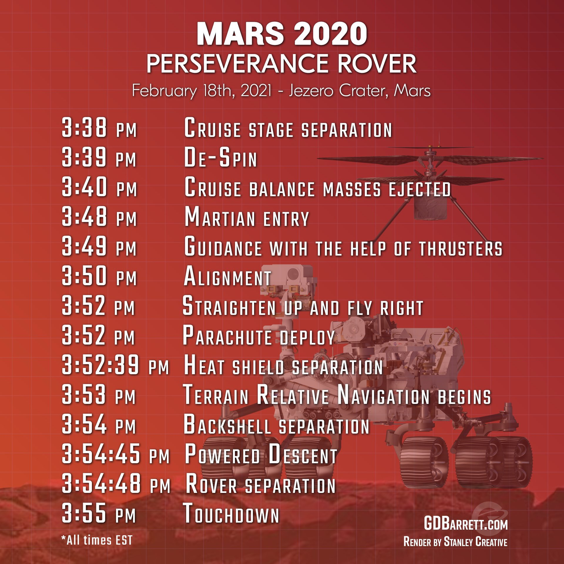 Mars 2020 (Perseverance) : voyage et atterrissage - Page 4 EueY4BnXAAEFPsy?format=jpg&name=large