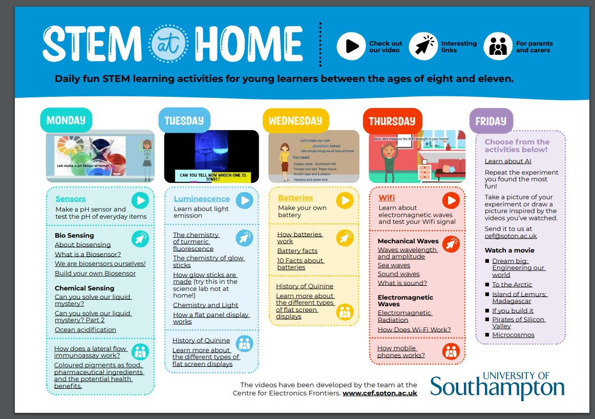 test Twitter Media - #Homeschoolingheroes  Help is at hand! Check out our website for a whole week of fun science based activities.   https://t.co/R3LdVi03OX  #Homeschooling #Homeschoolinghelp #STEMatHome https://t.co/RP0qHyYT8d