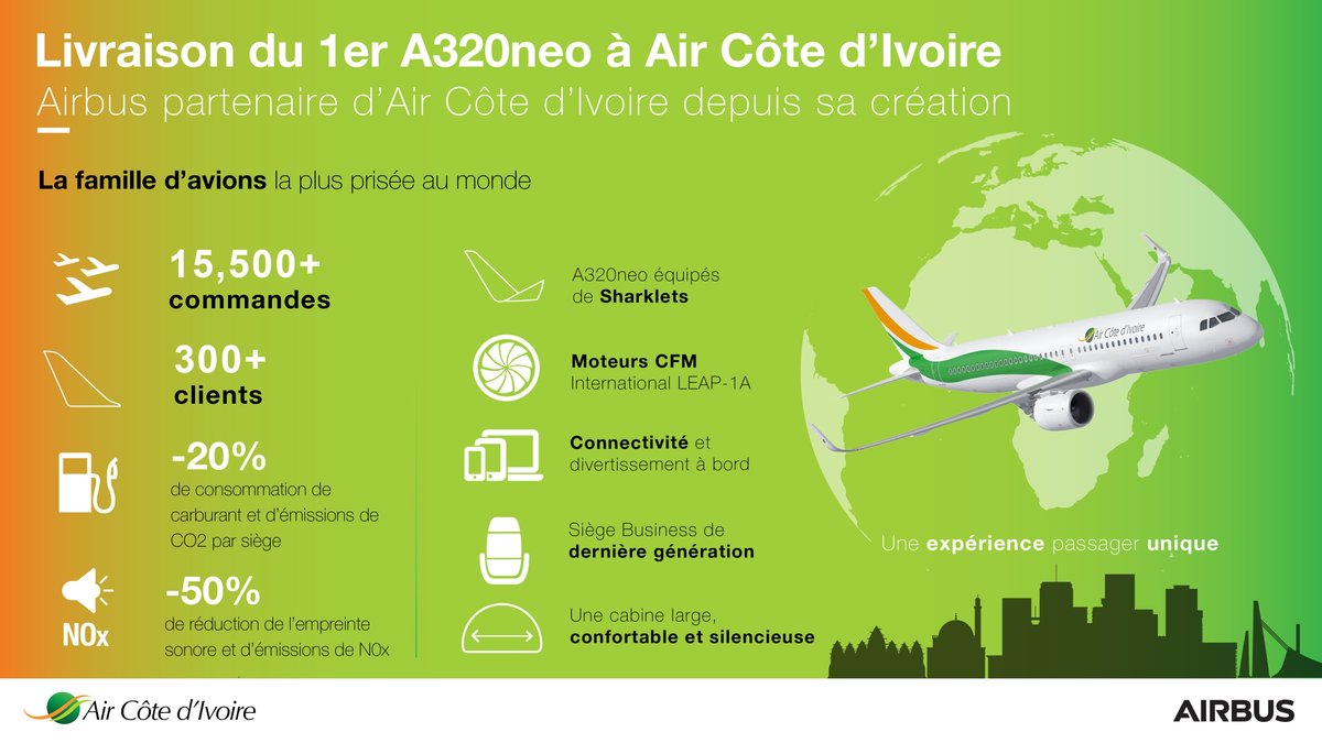 .@AirCI_Officiel Air Côte d'Ivoire receives its first Airbus #A320neo https://t.co/xE4r3PtJGv https://t.co/OGqSrOcPNz