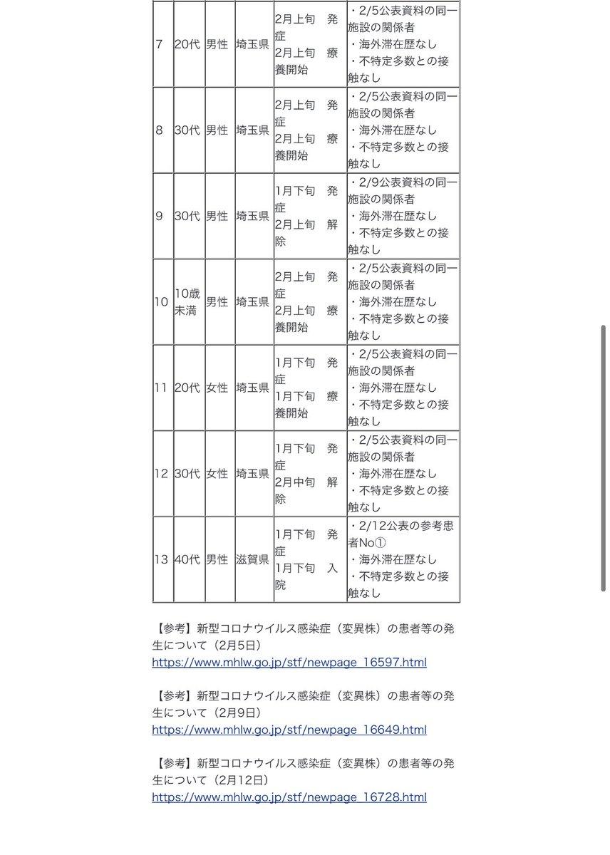 変異 埼玉 種 県