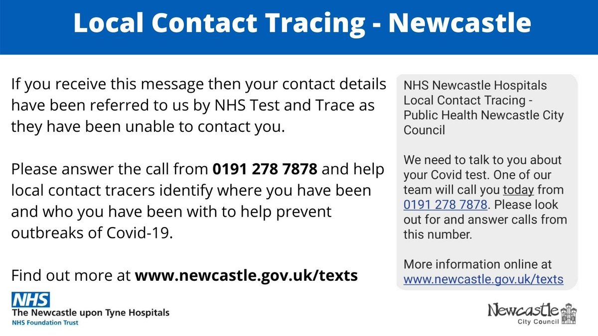 Residents with Covid-19 who have not been reached by NHS Test and Trace will be contacted by local callers. If you receive this text message please look out for and answer the call, you could hold vital information. Read more 👉 orlo.uk/TjpO3 @NewcastleHosps