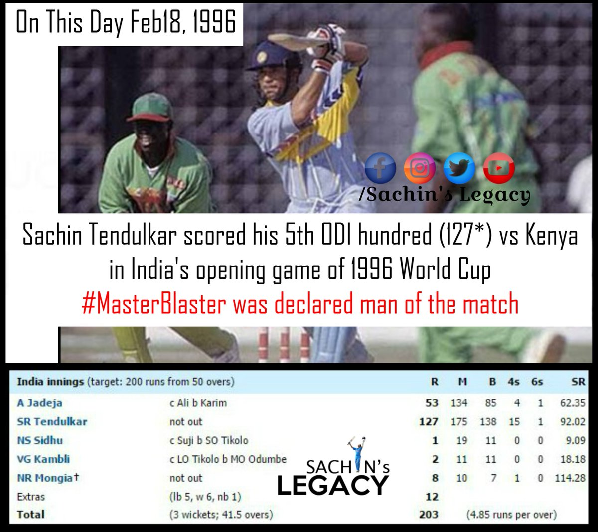 #OnThisDay in 1996 #India starts their #worldcup campaign with a convincing win over #Kenya courtesy of some brilliant batting display by the #Maestro who scored his 5th ODI hundred and declared man of the match  -A post from @sachin_rt pakistani fan page