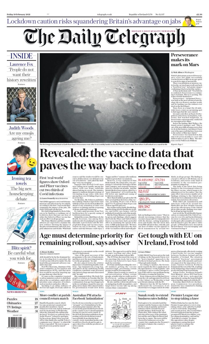 TELEGRAPH: Revealed: the vaccine data that paves the way back to freedom #TomorrowsPapersToday