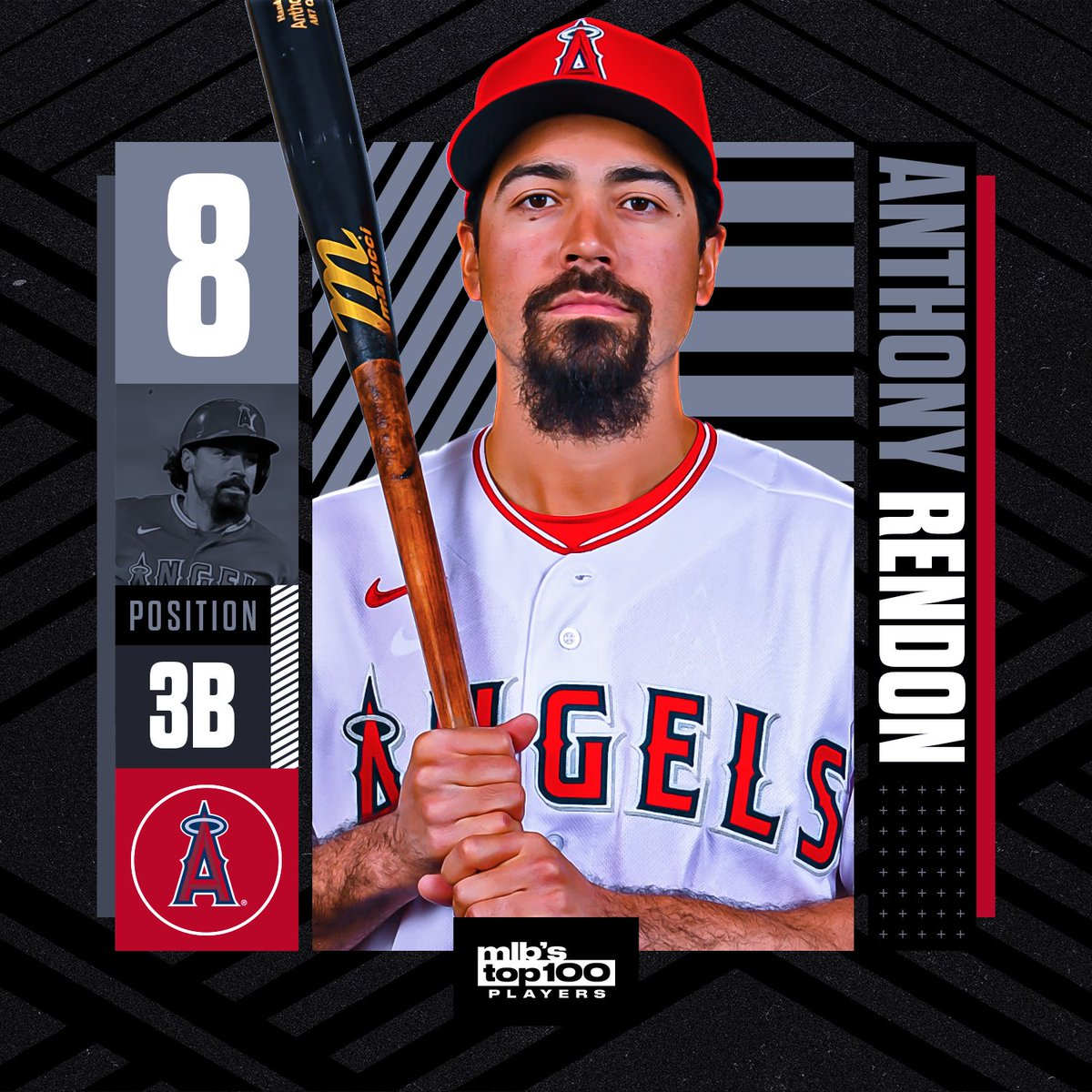 Belli, Yeli, and Rendon start the Top 10 of the #Top100RightNow.