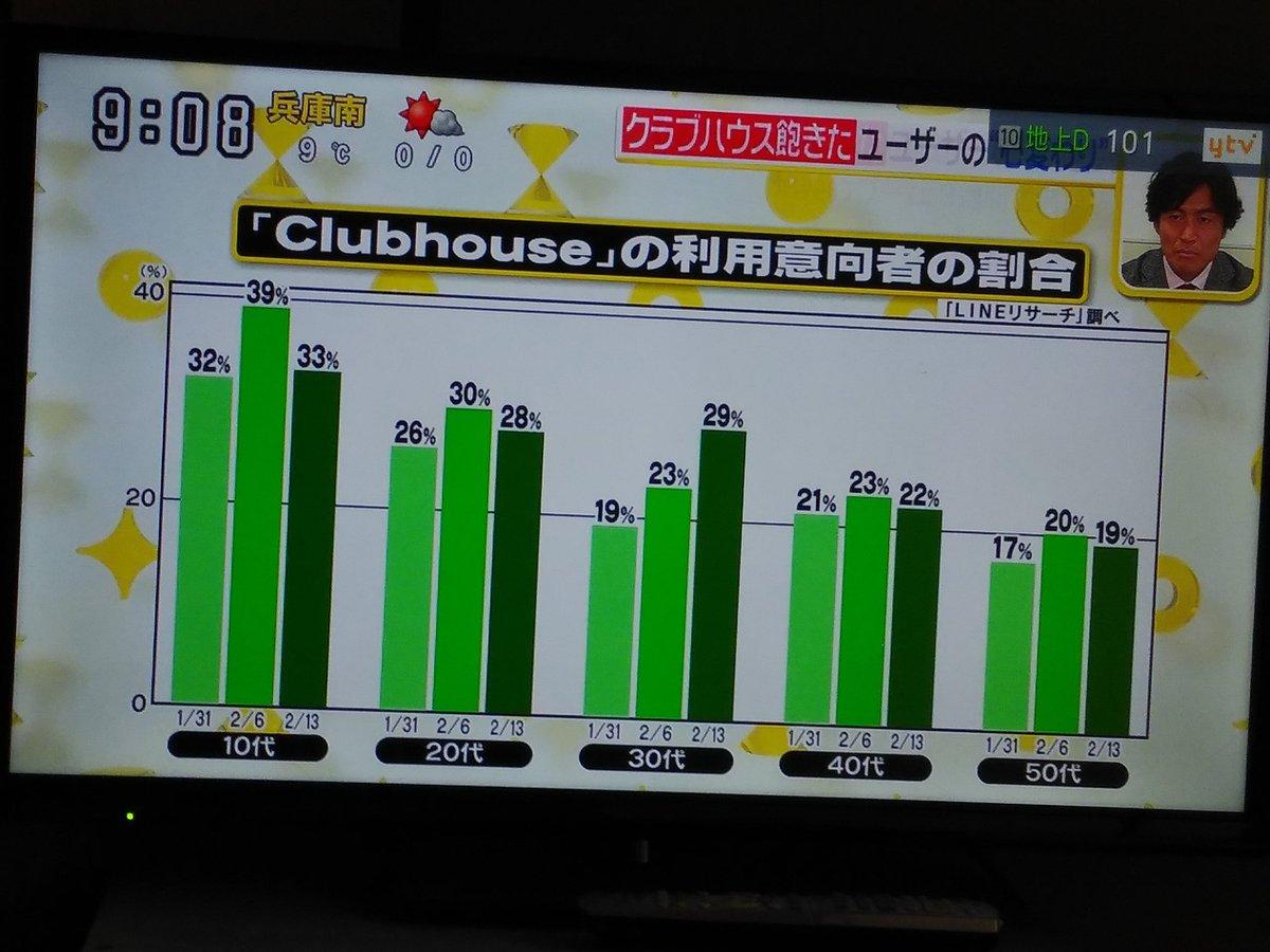 ハウス た クラブ 飽き