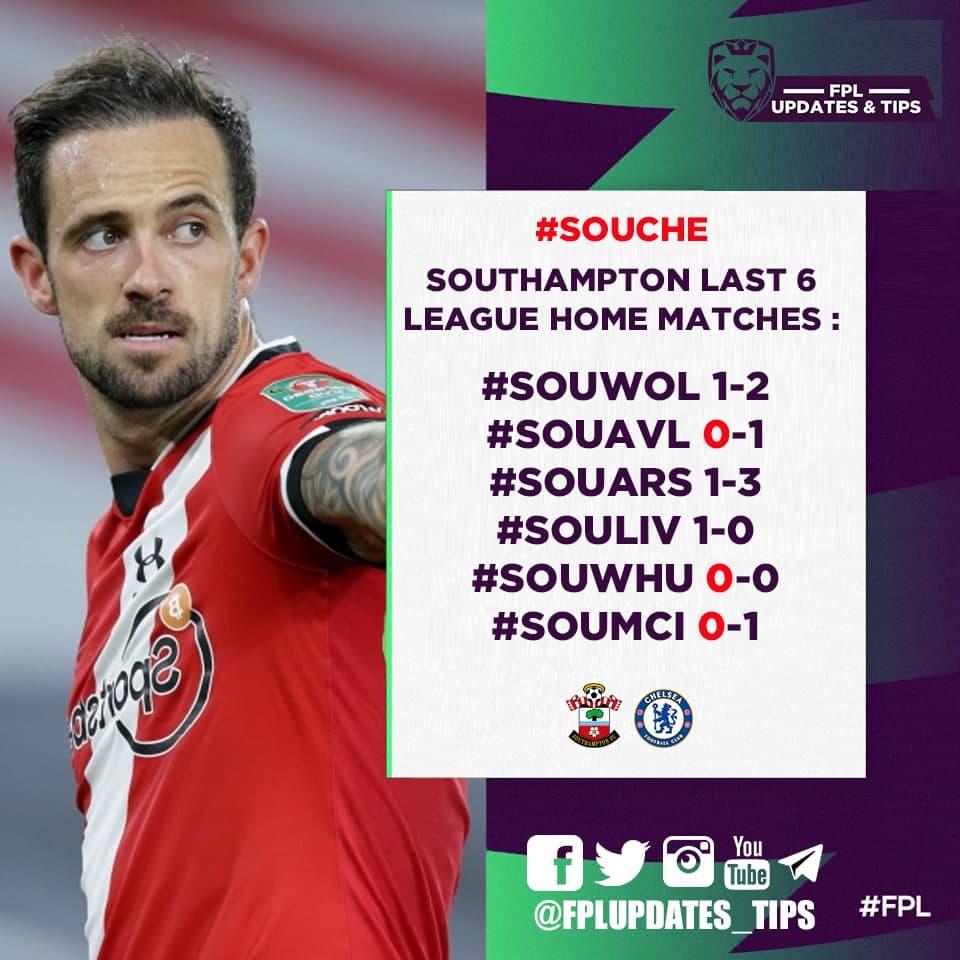 Southampton Last 6 League Home Matches : #SOUWOL 1-2 #SOUAVL 0-1 #SOUARS 1-3 #SOULIV 1-0 #SOUWHU 0-0 #SOUMCI 0-1  3 Goals Scored 3 Failed To Score