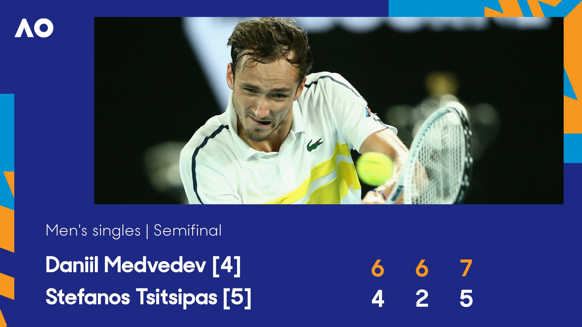 Result graphic of Daniil Medvedev defeating Stefanos Tsitsipas 6-4 6-2 7-5 in the semifinal of the 2021 Australian Open.