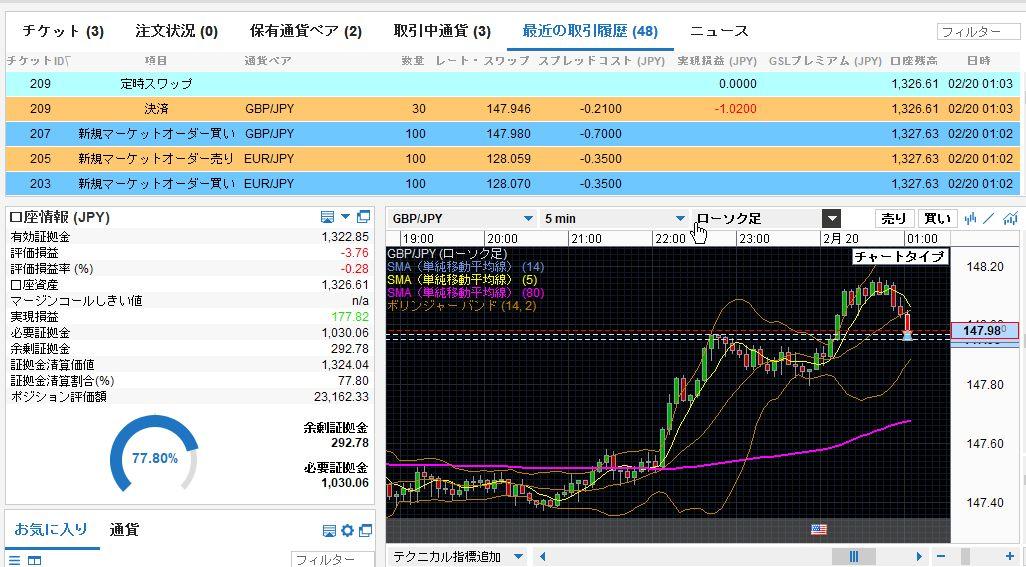 ポンド 円 60 ポンド/円|リアルタイム為替チャートと特徴、今後の見通し|みんなのFX