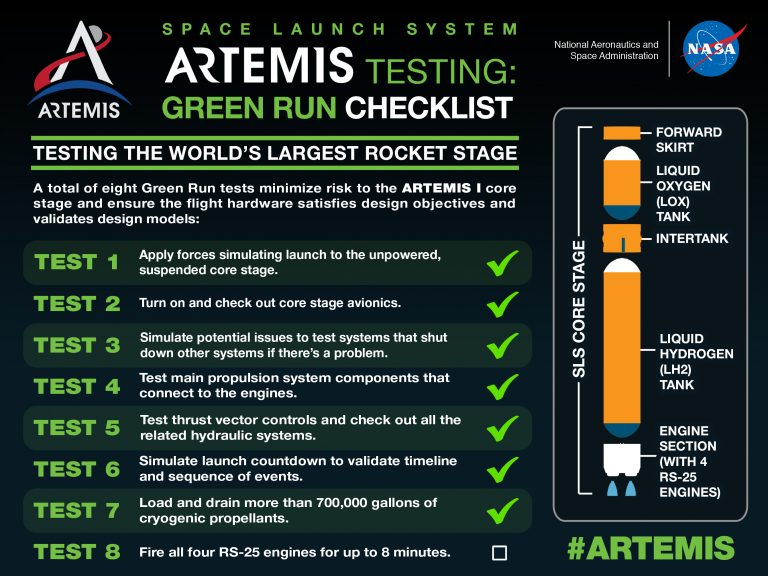 Yesterday, the #Artemis @NASA_SLS hot fire test team completed a test readiness review in preparation for a 2nd hot fire test on Feb. 25. In the coming days, the team will conduct systems checkouts and final inspections to ensure the rocket is ready to go.