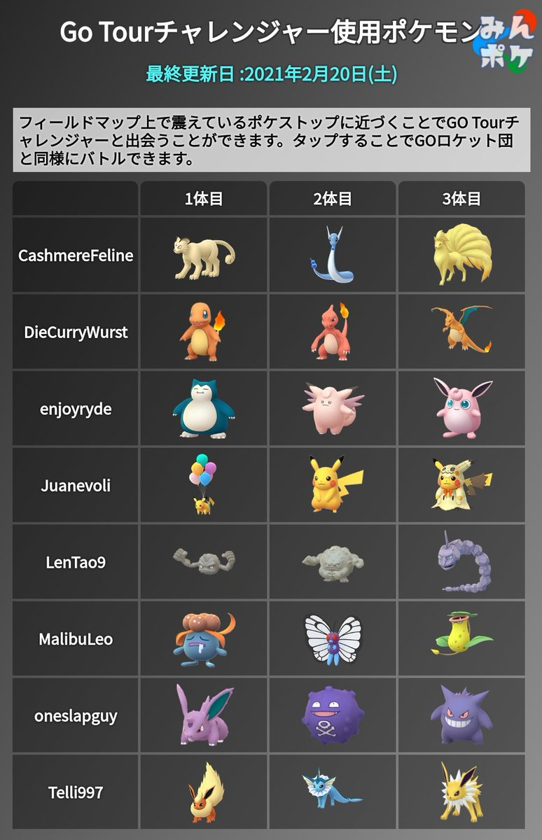 ポケモン go チャレンジャー 【ポケモンGO】タイムチャレンジ「Pokémon