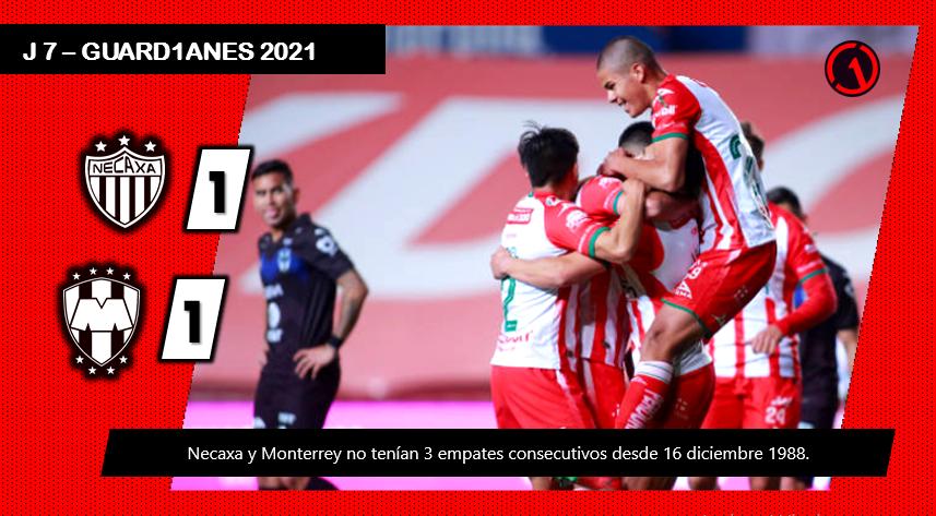 ⚽ #LigaMX #Guard1anes2021 #DatoGEB #HG  ¡Rescata un punto nuevamente!  Marcador Final - Jornada 7  @ClubNecaxa 1 - 1 @Rayados   Necaxa rescata el empate contra Monterrey por 3° ocasión consecutiva en Liga MX, no tenían 3 igualadas seguidas desde el 16 diciembre 1988. https://t.co/gNQm3mYeWm