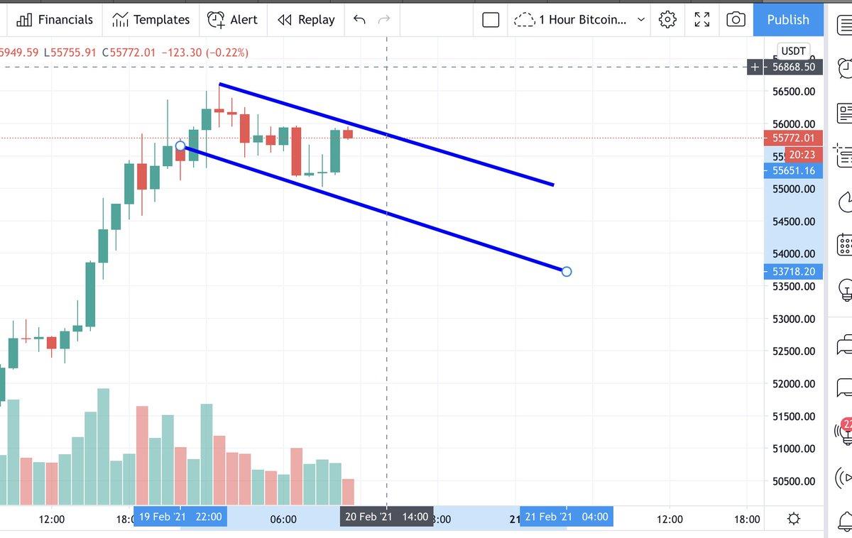 bitcoin trade timp real)