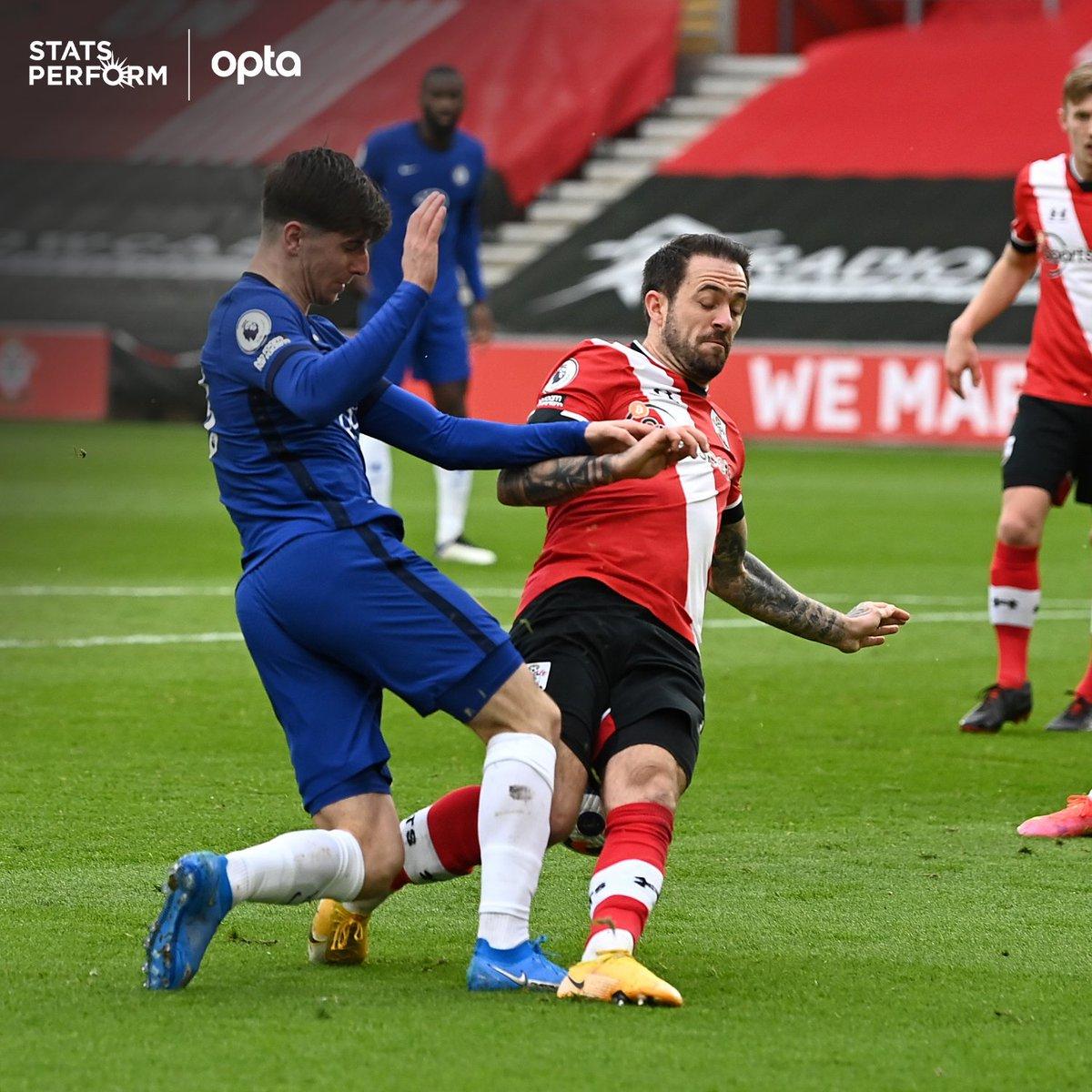 @OptaJoe's photo on Premier League