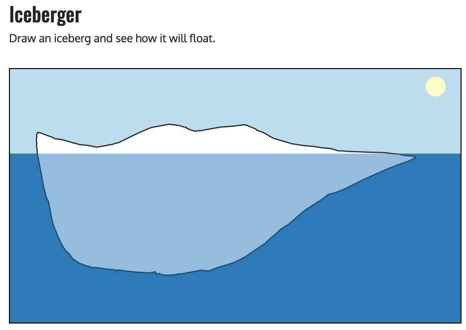 Possibly the best thing to happen this weekend. Draw an iceberg and see how itll float 🧊 joshdata.me/iceberger.html