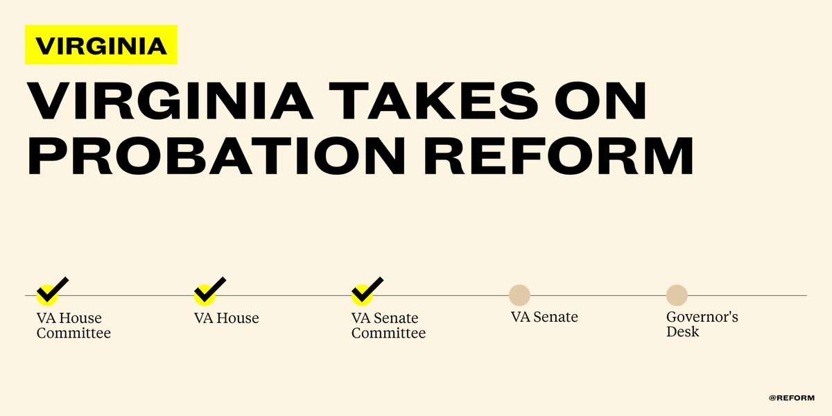 After clearing the Virginia House, the @VASenate is poised to vote on probation reform!   We encourage VA Senators to pass this effort to improve public safety and provide a path to success for rehabilitated probationers @DonScott757 @JusticeFwdVA