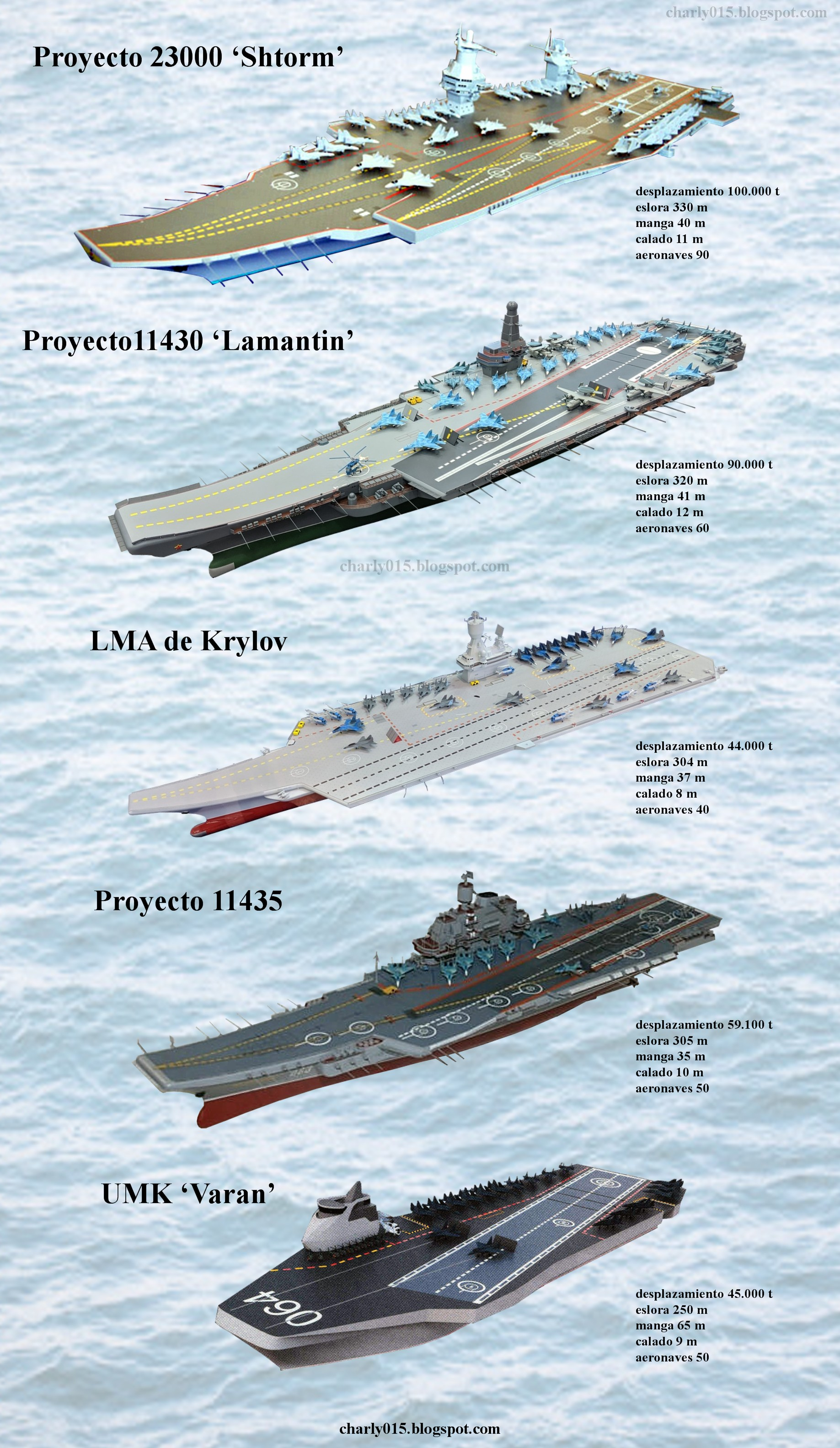 Future Russian Aircraft Carriers and Deck Aviation. #2 - Page 23 EusAuOyXIAADELV?format=jpg&name=4096x4096