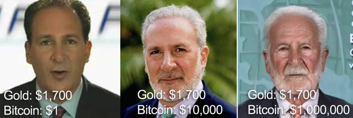 frica și bitcoinul de lăcomie