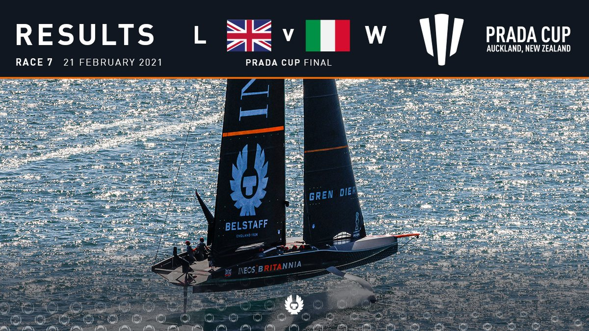 #PRADACupFinal Race 7 | Result ITA take their sixth point in the first race of the day in light 9-10 knot breeze. Race 8 👉 1715PM NZT / 0415AM GMT 📺 @SkySports / @BBCiPlayer 🌐 INEOSTEAMUK.com