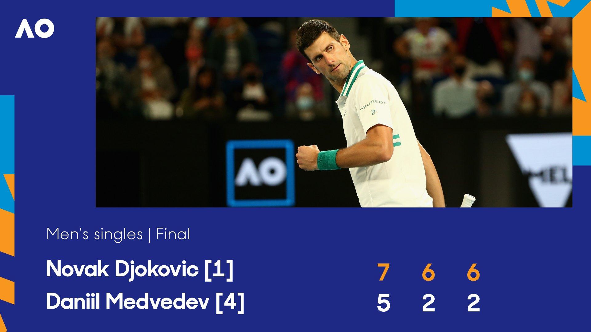 Novak Djokovic has won his ninth #AusOpen title.