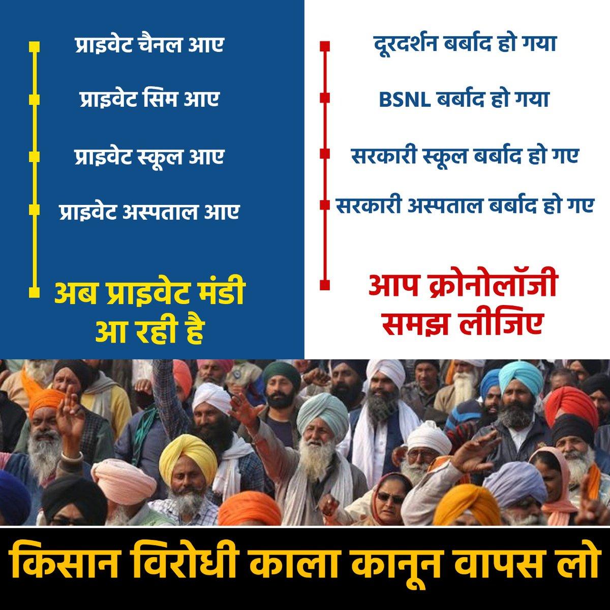 Modi Kisan Virodhi