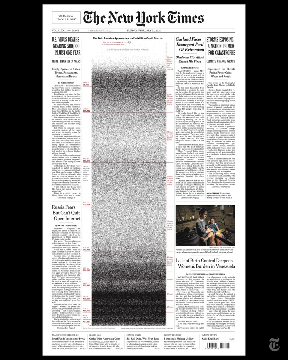 The front page of The New York Times for Feb. 21, 2021, as the U.S. nears 500,000 dead from Covid-19. Each dot represents a life lost.